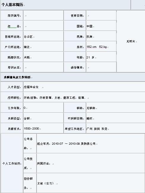 2011标准版个人简历表格(应聘文员)