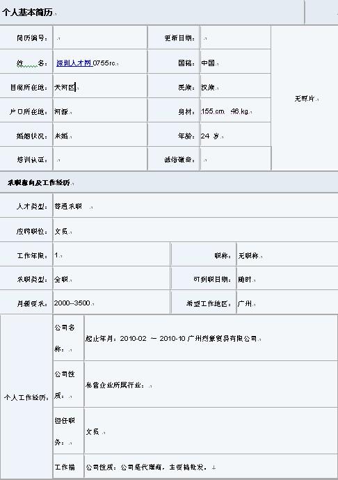 文员类个人简历模板(清晰版)