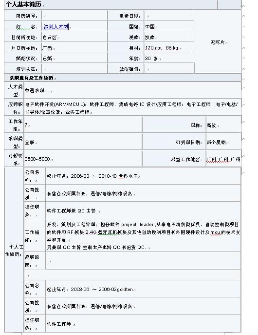 计算机网络个人简历表格