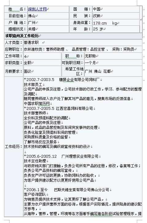 2011毕业生个人简历表格下载图片