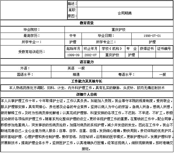 护理专业简历模板表格-个人简历表格-深圳人才网0755rc