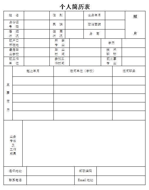 怎么写个人简历模板_个人简历怎么写
