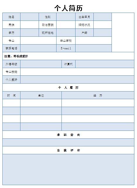 2015工商管理应届生简历表格图片
