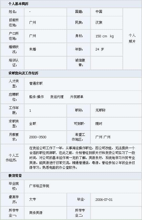 商务英语专业求职简历表格模板-个人简历表格-深圳网图片