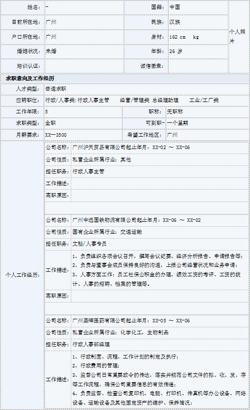 工商企业管理专业简历表格模板示例图片