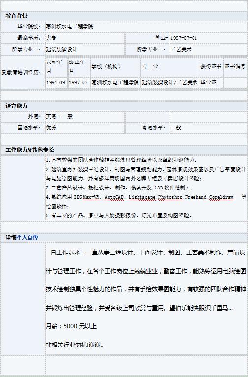 3d兼平面设计师简历表格模板