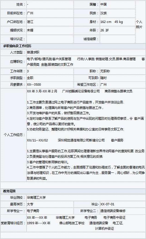 电子商务专业简历表格模板示例图片