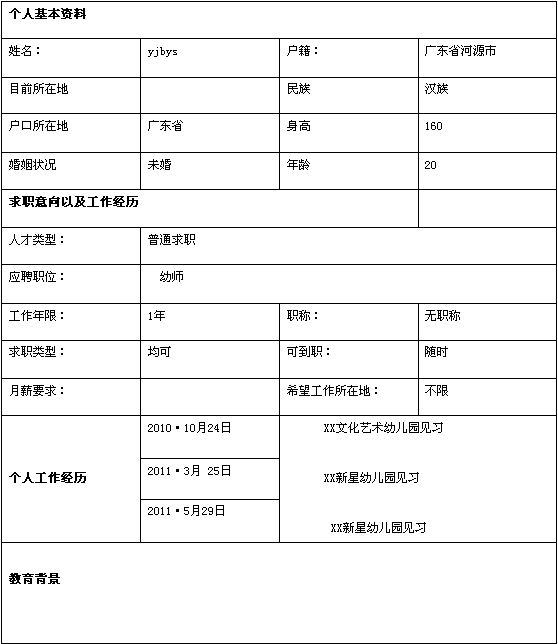 应聘幼师职位的求职简历表格图片