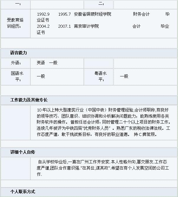 会计学专业求职简历_会计学专业个人简历模板-个人简历表格-深圳人才网0755RC